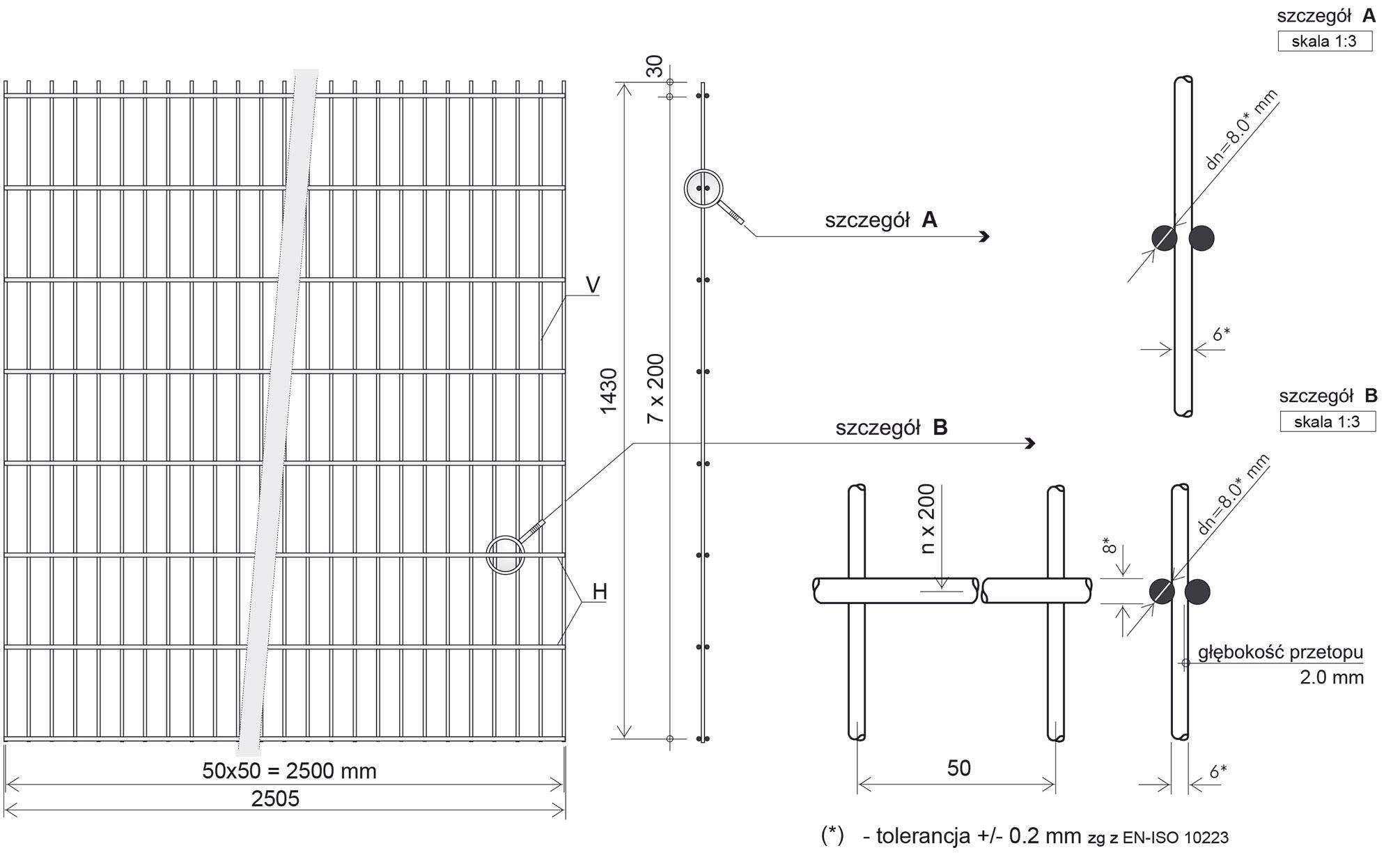 typ-2d-868-konstrukcja