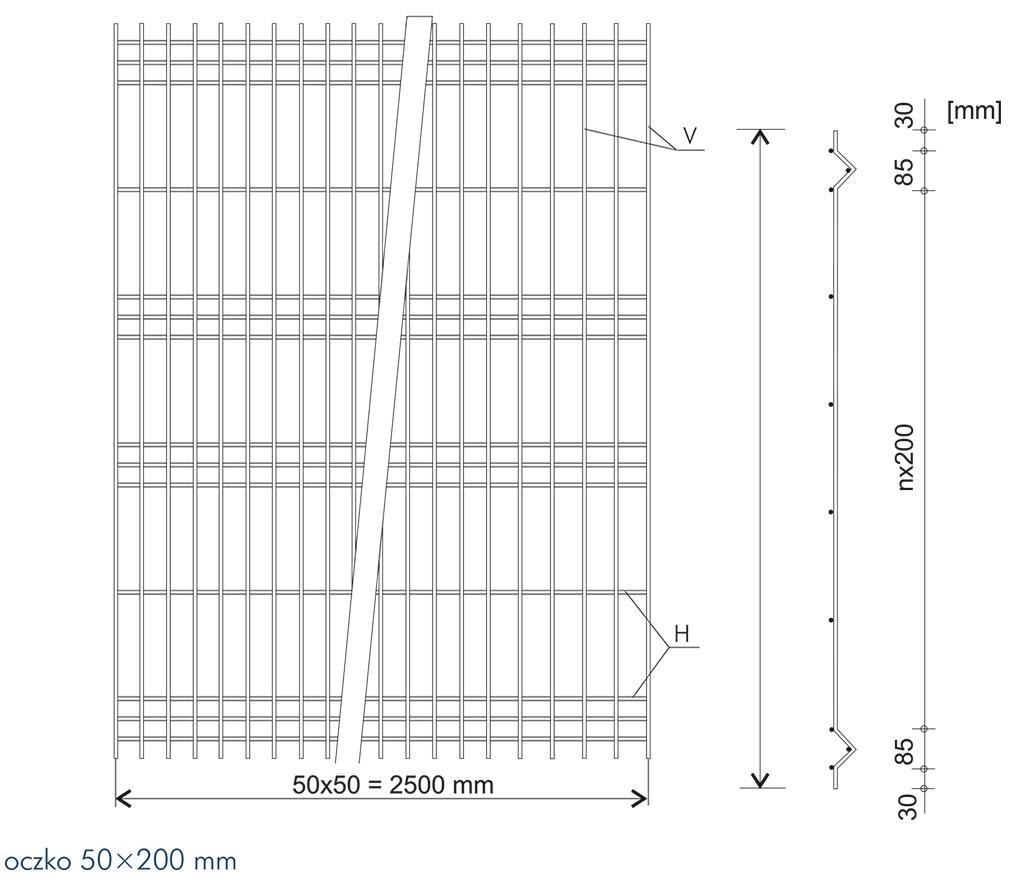 Panele ogrodzeniowe 2V - konstrukcja