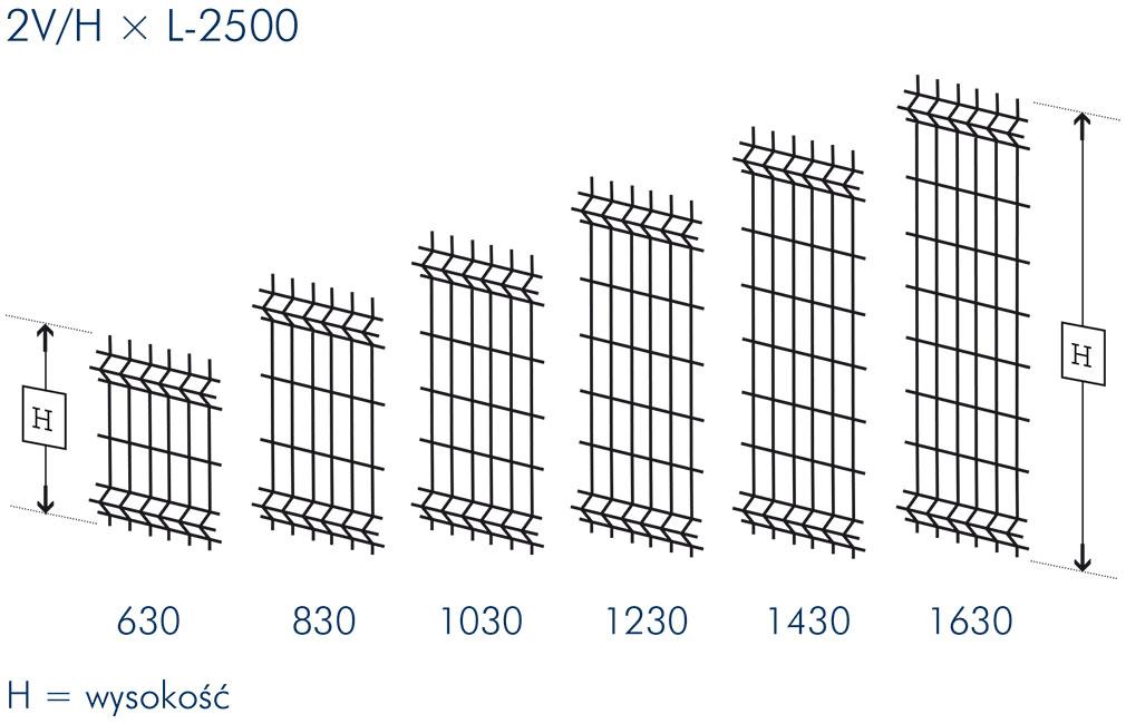 Panele ogrodzeniowe 2V - rozmiary