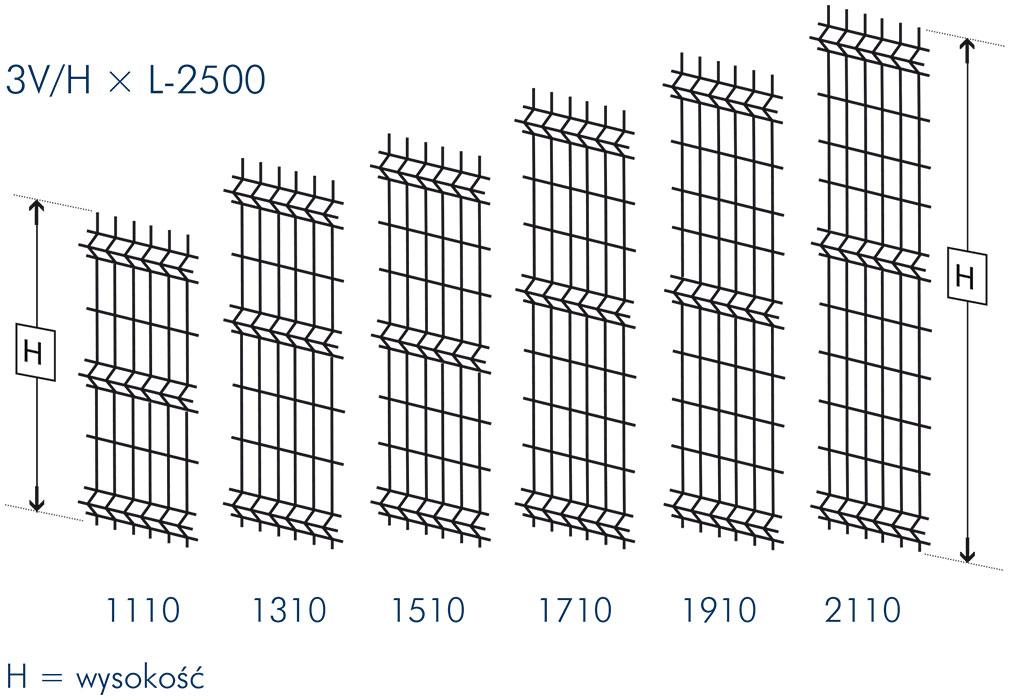 typ-3d-3v-rozmiary
